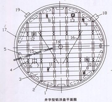 内浮顶储罐发展概况及其装配.pdf